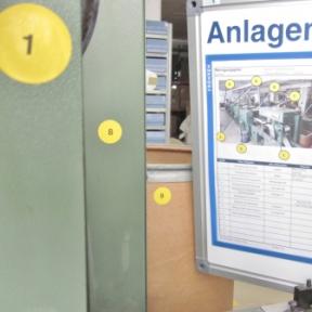 Nummerierte Etiketten an der Anlage mit Reinigungsplan