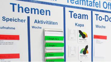 Kamishibai Board mit T-Karten zur Darstellung der Abarbeitung der Routinetätigkeiten im Team