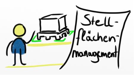 Strichmännchen strukturiert mit Bodenmarkierungen seinen Lagerbestand mit Hilfe des Stellflächenmanagements