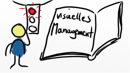 Strichmännchen reagiert auf visuelles Management in Form einer roten Statusampel