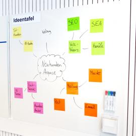 Whiteboard Wall 100 Pro mit visuellen Hilfsmitteln