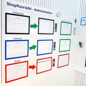 Whiteboard Wall 150 Pro mit Dokumentenhaltern und visuellen Hilfsmitteln