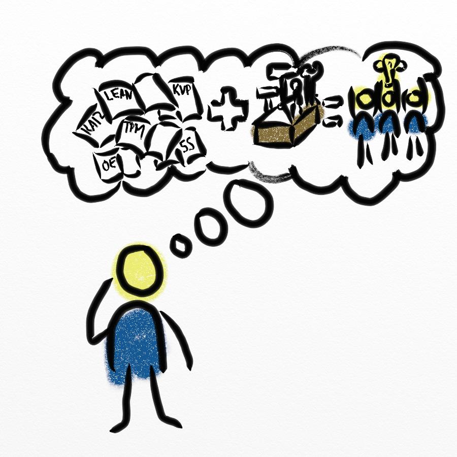 Strichmännchen mit einer Gedankenblase - Stellt sich die Grundidee von Simplefactory vor