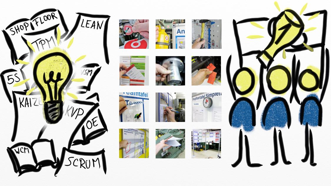 Lean, KVP, TPM, Kaizen Methoden und Produkte führen zum Erfolg