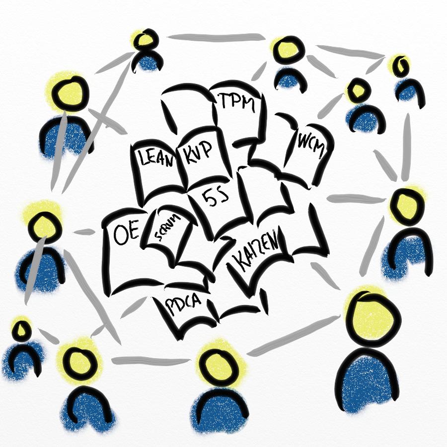 Strichmännchen stehen im Kreis und betrachten Management-Methoden - Loginbereich